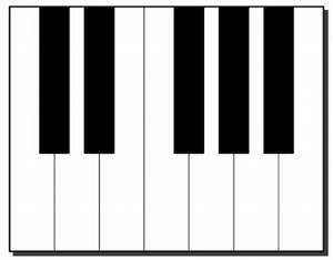 Piano Keyboard Diagram: The Piano Keyboard Layout   Making ...