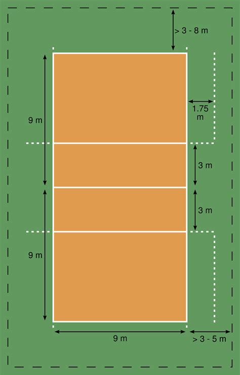 All Volleyball Court Dimensions and Size Volleyball