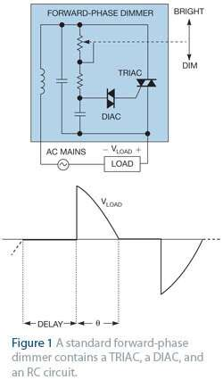 Efficient Method For Interfacing Triac Dimmers Leds Edn