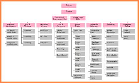 company organizational chart sample company letterhead