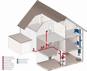 Nachträglicher Einbau Fußbodenheizung Kosten : so planen sie ihre zentralstaubsauganlage planung ~ Lizthompson.info Haus und Dekorationen