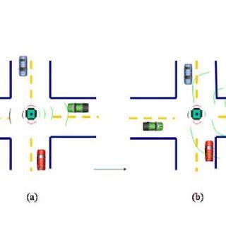 Wireles Signal Diagram by Four Way Intersection Scenarios Scientific Diagram
