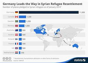 Chart: Germany Leads the Way in Syrian Refugee ...