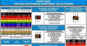 Electrical Wiring Color Code Standards South Africa