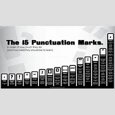Grammar Tips Punctuation Commas, Oxford Commas, And Semicolons  Writing Tutoring & Resources