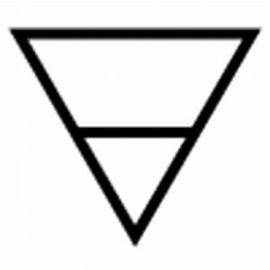 Earth, Air, Fire, and Water - Alchemy Symbols - Science ...