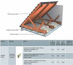 Pose Laine De Verre 2 Couches : quelle epaisseur isolation toiture choisir l 39 isolant sarking comment faire une isolation de ~ Melissatoandfro.com Idées de Décoration