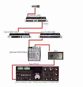 N2rit Essb Audio Equipment