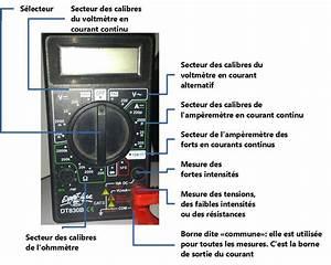 Comment Utiliser Un Multimetre : les lois du courant continu site de sciences physiques de m bernon ~ Gottalentnigeria.com Avis de Voitures