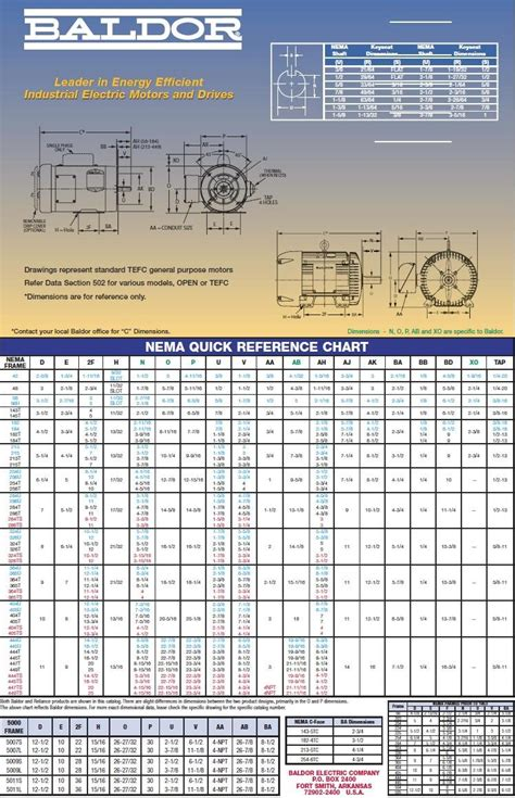 Electric Motor Sizes by Ac Motor Frame Size Chart Ac Motor Kit Picture