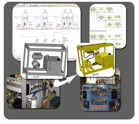 bureau etude hydraulique etude de système hydraulique huile meca hp spécialiste