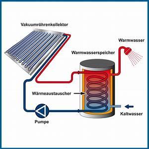 Lohnt Sich Solarthermie : ebauplan m nchen solarenergie f r heizung warmwasser ~ Watch28wear.com Haus und Dekorationen