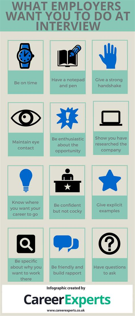 What Do Employers Want To See In A Resume by What Are Employers Looking For At Career Experts