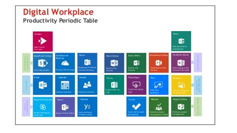 office 365 periodic table editable