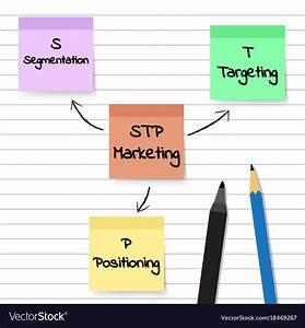 Stp Marketing Diagram