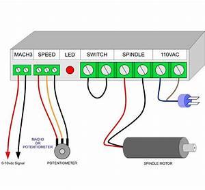 Spindle Control 7i76e