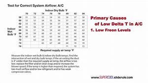 Delta T Berechnen : what is low delta t flowing through an air conditioner ~ Themetempest.com Abrechnung