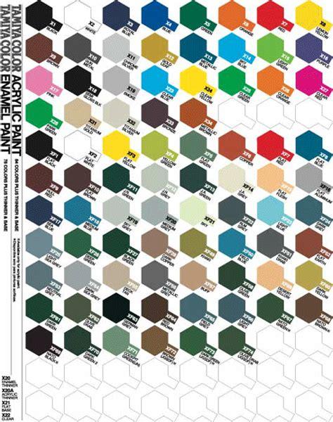 tamiya paint colour charts enamel acrylic