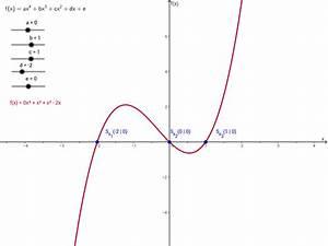 Nullstellen Berechnen Ganzrationale Funktionen : ganzrationale funktionen nullstellen s38 ff geogebra ~ Themetempest.com Abrechnung