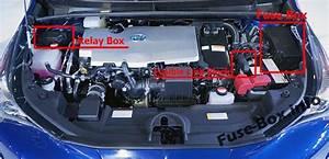 Fuse Box Diagram Toyota Prius  Xw50  2016