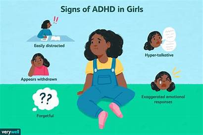 Adhd Symptoms Signs Common Mantry Kailash Children