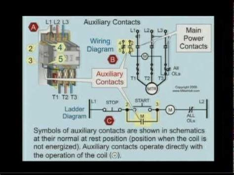motor controls  common control equipment devices