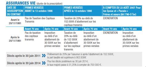 fiscalit 233 de l assurance vie