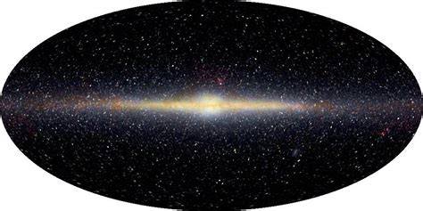 Why Can See The Center Milky Way Universe Today