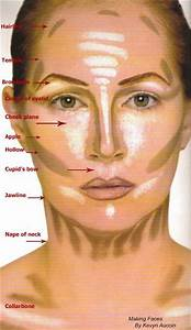 Contour makeup application, way easier than I thought it ...