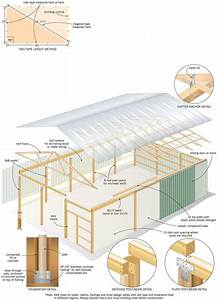 Do-it-yourself Pole-barn Building - Diy
