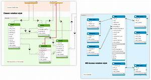 About  U2013 Screenshots  U2013 The Mysql Workbench Developer Central Site