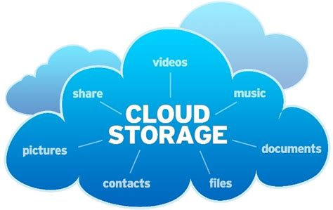 cloud storage websites