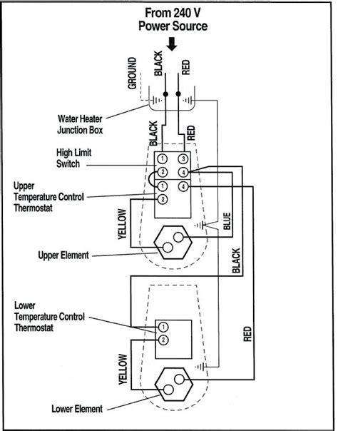 parts water diagram heater electricpromax downloaddescargar