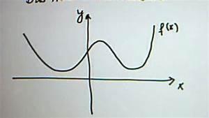 Lokale änderungsrate Berechnen : ableitung einer funktion an einer stelle f 39 x mathematik online lernen ~ Themetempest.com Abrechnung