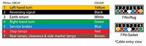 Trailer Plug Wiring Colour