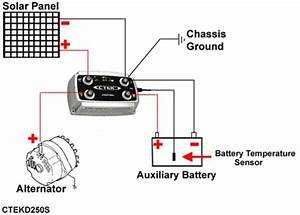 Battery Charger Recommendation To Allow Alternator And