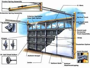 High Resolution Garage Door Components  11 Garage Door