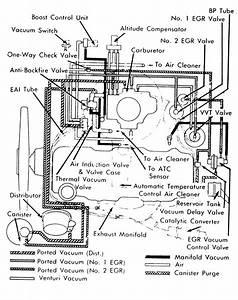 Subaru 25 Vacuum Diagram