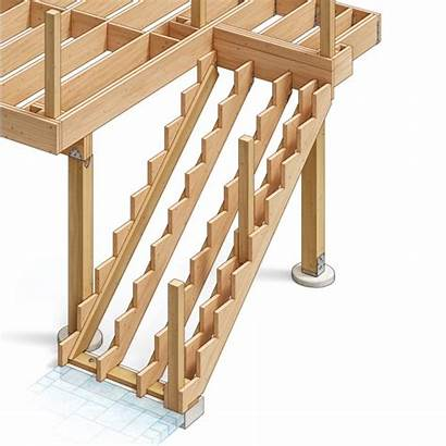 Deck Stairs Widen Widening Tread Homebuilding Want
