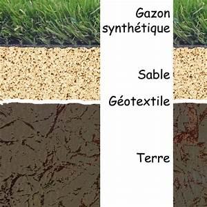 Comment Poser Du Gazon Synthétique : pose gazon synth tique et pelouse artificielle ~ Nature-et-papiers.com Idées de Décoration