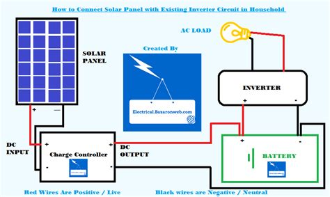 this article is about connecting solar inverter how to connect a solar panel to an existing