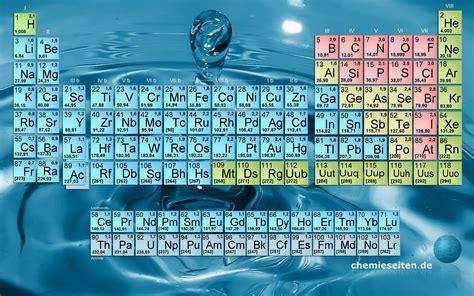 Red And Black Pictures Die 72 Besten Chemie Hintergrundbilder
