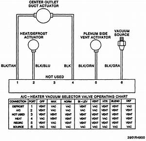 Need Vacuum Diagram For Blazer Ac And Heat Vent Switch