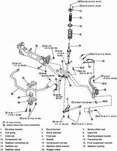 Audi A3 Front Suspension Diagram