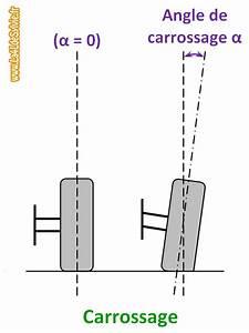 Angle De Carrossage : la4ldesylvie ~ Maxctalentgroup.com Avis de Voitures
