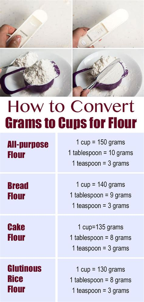 how many cups of powdered sugar equals a pound convert grams to cups without sifting the flour omnivore s cookbook