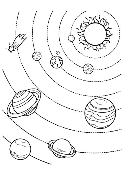 printable solar system coloring pages  kids