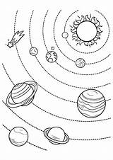 Coloring Planets Pages Solar System Sheet Printable sketch template