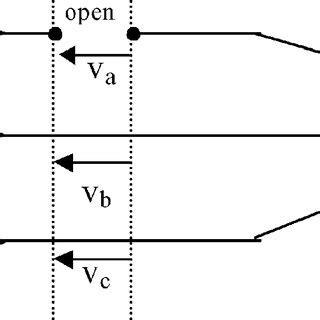 Phasor Diagram Line Side Voltage Current With
