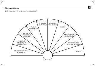 maison de la radiesthesie cadrans de radiesthesie g